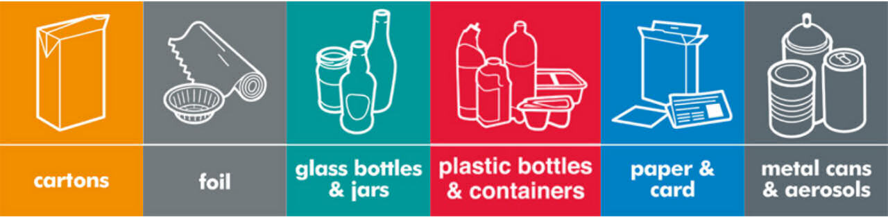 Image courtesy of recyclingforwestsussex.org who provide in-depth information regarding recycling in West Sussex